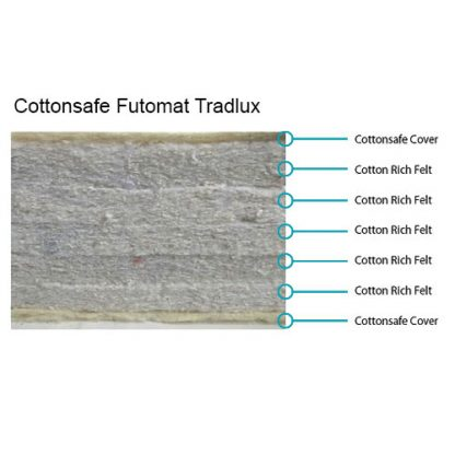 Futomat Cottonsafe®Tradlux