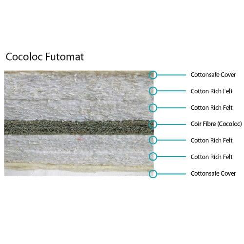 Cottonsafe FutoMat-Cocoloc