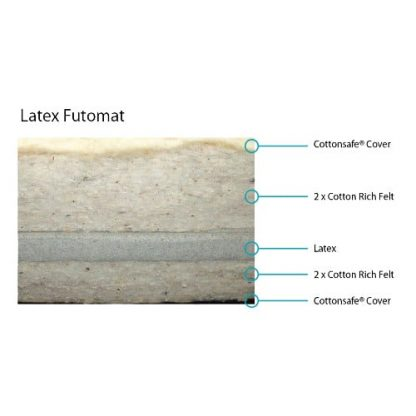 Futomat Cottonsafe® Latex